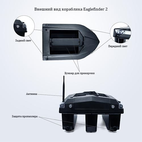 Внешний вид кораблика Eaglefinder 2